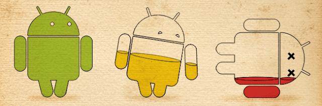 Uma atitude que você deve tomar para economizar bateria no seu Android