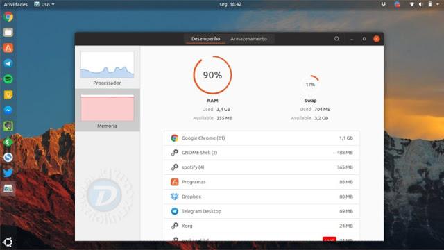 Projeto GNOME lança nova forma de visualizar consumo do sistema - GNOME Usage