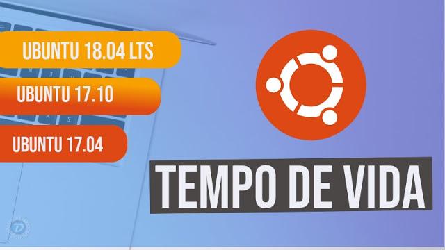 Compreendendo o Tempo de vida das versões do Ubuntu